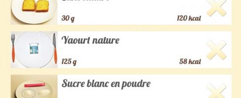 Journal, n°1